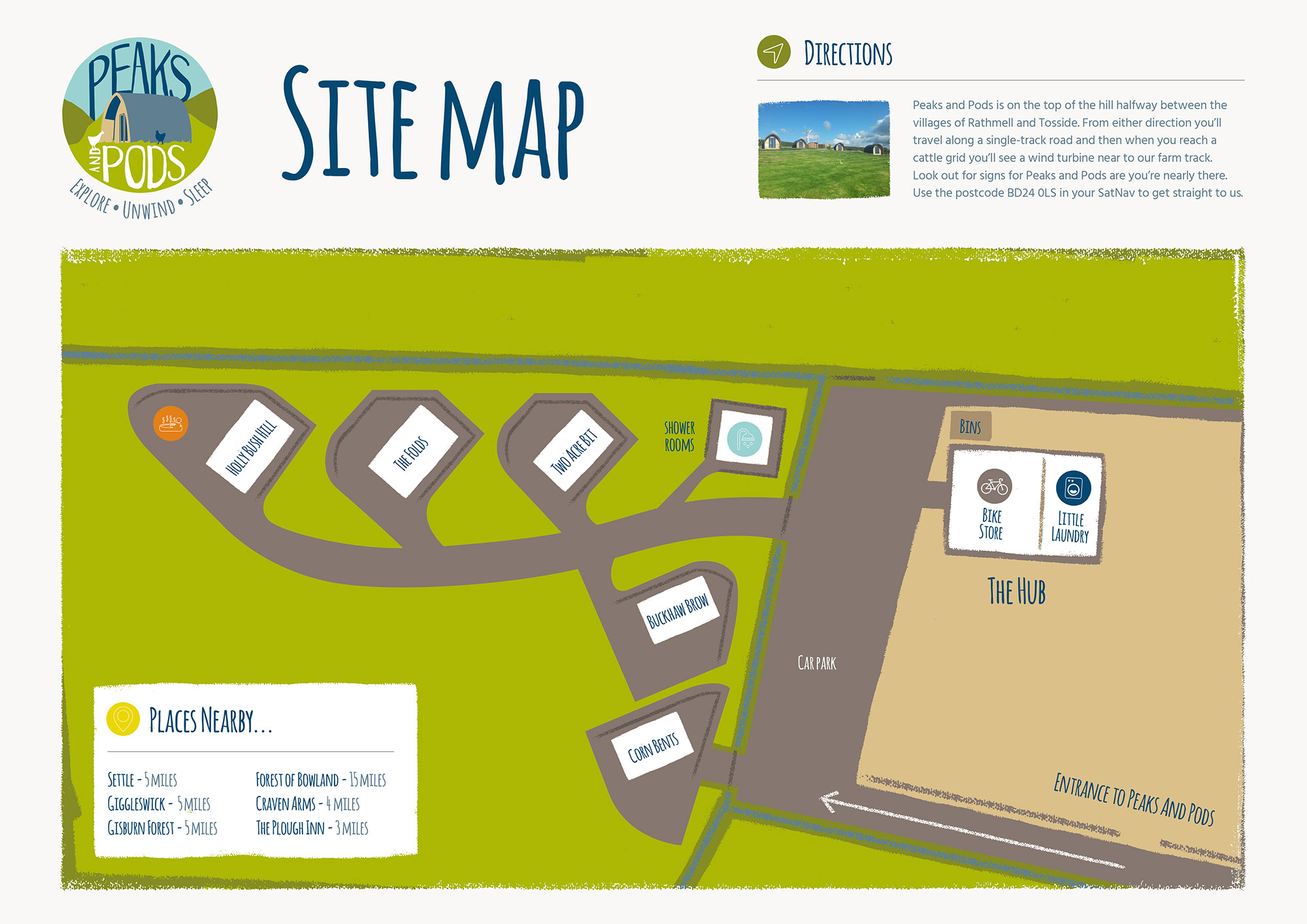 Peaks and Pods Site Map